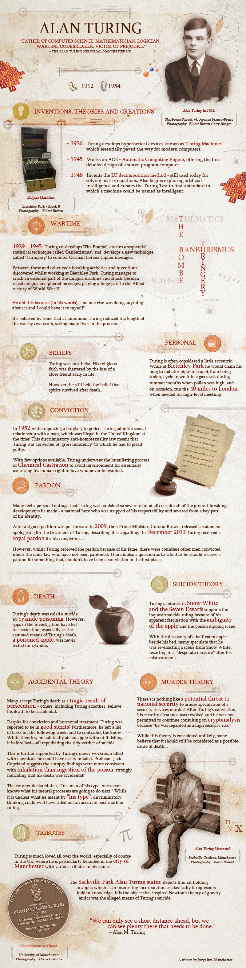 Alan Turing Infographic courtesy of Jurys Inn Hotels