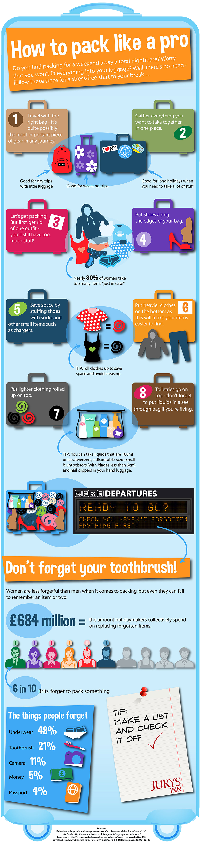Infographic - How to pack like a pro